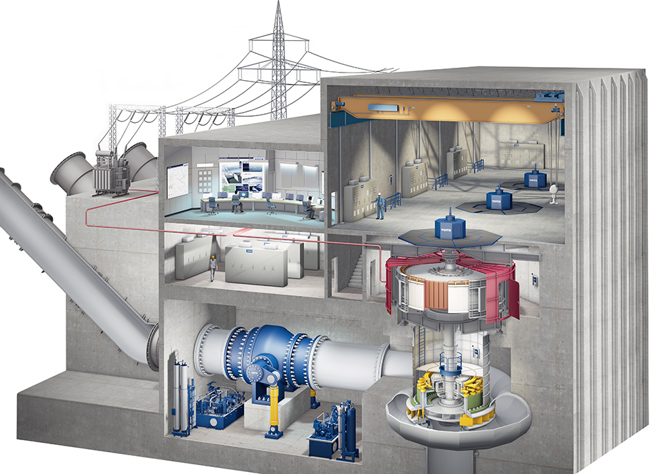 Hydropower Automation Control Protection Systems From A Single Source Voith